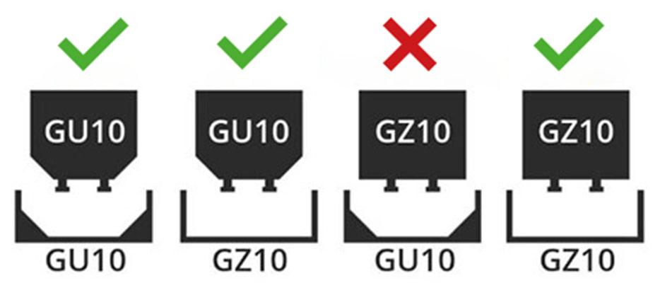 Les ampoules GU10 et GZ10 sont-elles compatibles?