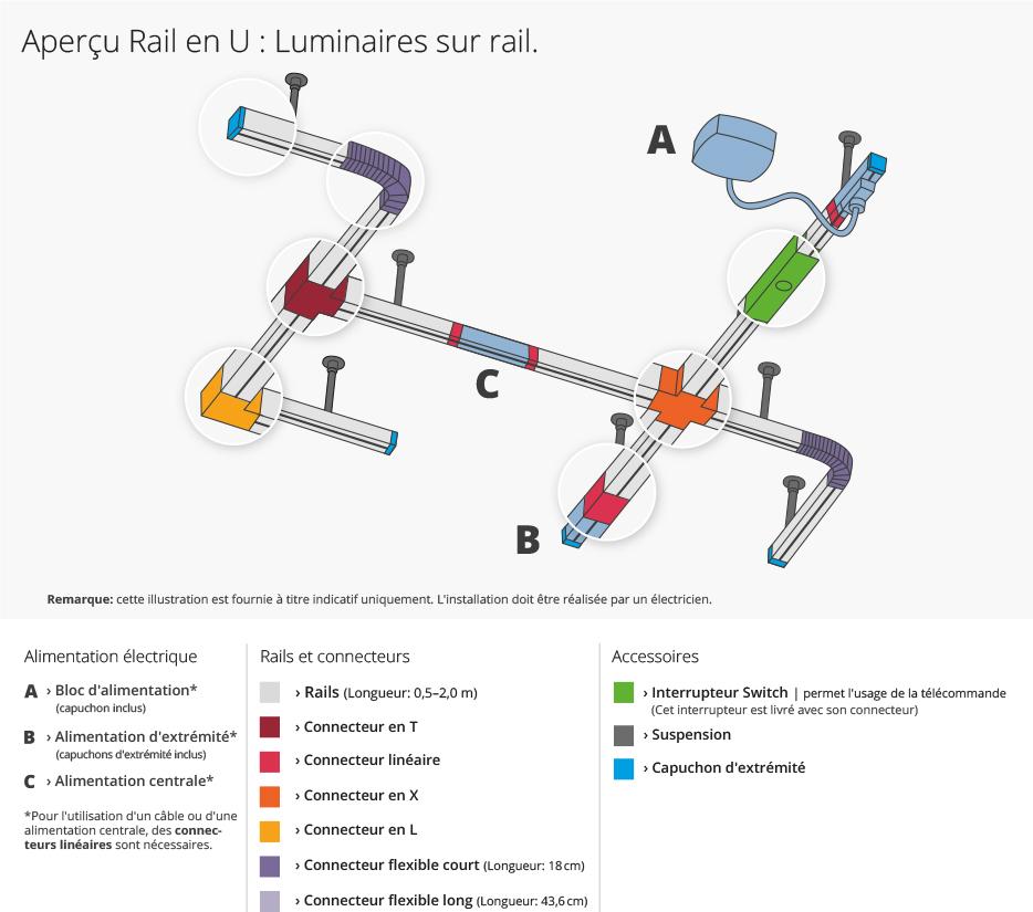 U Rail